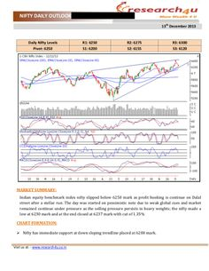Nifty daily outlook for 13th december 2013 by research4u via slideshare