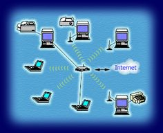 Internet access takes many forms today. High-speed DSL and cable modems are becoming more common, and can allow more than one Personal Computer (PC) to share the connection to the Internet. Relatively low-speed dialup (56K bits per second) can also be effectively