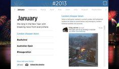 Una página creada por Twitter para mostrarnos los acontecimientos más importantes del 2013, a los ojos de esta red social, y las principales tendencias.