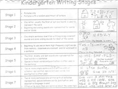 writing development stages
