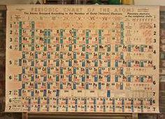 Vintage periodic table periodic diagrams science vintage original 1960 s german periodic table by vintageindustrie urtaz Choice Image