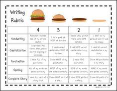 The Open Door Classroom: Hamburger Writing Rubric FREEBIE! Rubric ideas