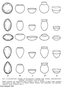 shepard geometric shapes-lots of print outs of common shapes for pottery making and planning