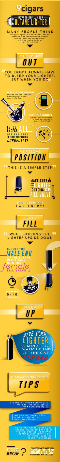 How to Refill Your Butane Cigar Lighter Infographic