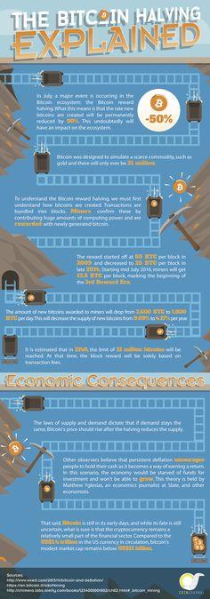 Bitcoin Halving Infographic From CoinJournal.net #bitcoinnews #BitCoinMiningAnyone?