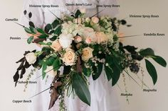 Wedding Bouquet Recipe ~ A Beautiful Vintage-Inspired Bridal Bouquet of Roses and Peonies