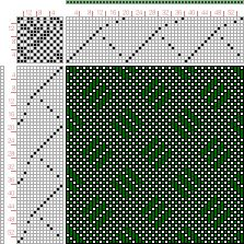 draft image: Page 104, Figure 19, Bindungs-Lexikon für Schaftweberei, Franz Donat, 14S, 14T