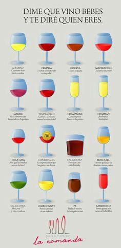¿Cuál es vuestro #vino favorito para ir terminando el 2013?