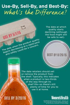 Guide to Expiration Date Language on packaged foods