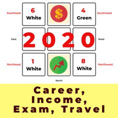 How to activate the Career, Money, Exam, and Travel luck in 2020 year of the Rat