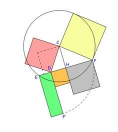 Geometrie pentru copii - Ethink.ro Science, Google Search, Geometry