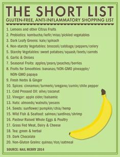 Healthy Grocery Shopping – Healthy Eating Tips Anti – inflammatory foods Healthy Grocery Shopping, Healthy Groceries, Grocery Lists, Healthy Tips, Healthy Choices, Healthy Foods, Clean Foods, Healthy Detox, Healthy Protein