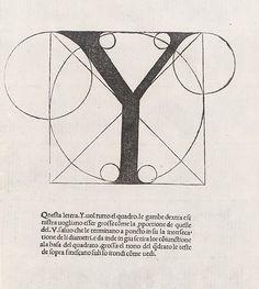 Fra Luca Pacioli - Divina proportione. Letera Y