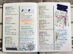 studyblrholla: 9/12/15 - my bullet journal spread for this week. i love doodling ~