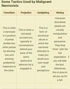Differences Between a Psychopath vs Sociopath
