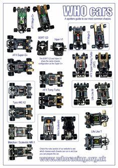 Choosing the right slot car tires Slot Car Racing, Slot Car Tracks, Race Tracks, Drag Racing, Afx Slot Cars, Hot Wheels, Las Vegas, Picture Cards, Machine Design
