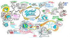 How to do social media