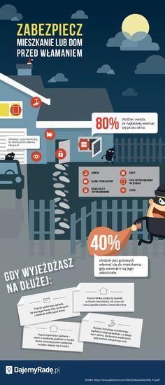 W 80% przypadków złodziej wchodzi do domu przez okno lub balkon. Jak zabezpieczyć posesję przed włamaniem? Oto przegląd możliwości. #dajemyrade