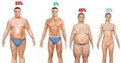 A dietetikusok is meglepődtek rajta: csak ezt a 2 hozzávalót kell összekeverni és a plusz kilók leolvadnak! - Bidista.com - A TippLista!
