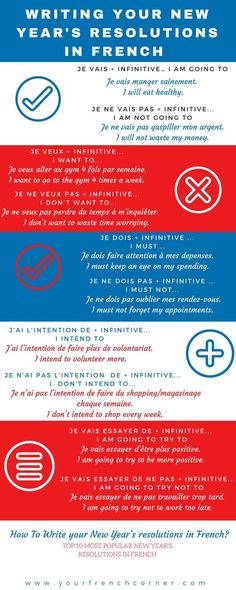 Write your new year's resolutions in French #learnfrench #fle #frenchimmersion
