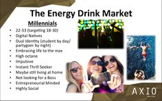 Axio Energy Drink - Axio Energy Drink Business Overview
