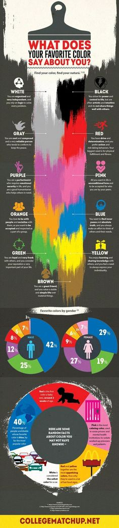 We love these infographics on colour!! The Meaning Behind Your Favorite Color