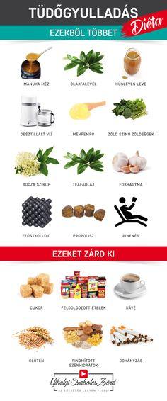 Cukor, Influenza, Herbs, Yoga, Health, Tips, Health Care, Herb, Salud