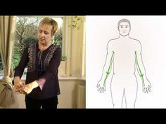 Meridian Tracing - Self Help Technique from Health Kinesiology