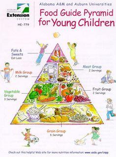 Pyramid Graphic: