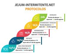 protocolo de jejum intermitente Natural Lifestyle, Healthy Lifestyle, Health And Nutrition, Health Fitness, Be Your Own Kind Of Beautiful, Easy Diets, Good Habits, Eating Well, Health Benefits