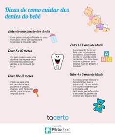 É fácil e pode ser divertido! Converse com sua Odontopediatra.  #machadodecarvalho #machadodecarvalhoodontologiadereferencia #odontopediatria  #higienebebes #saudedobebe