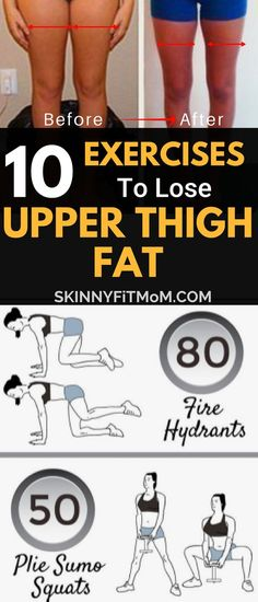 How do you tone your upper thighs and Shrink your thighs? Try out these exercises to lose upper thigh fat. THIS ACTUALLY WORKS! Needed to share this with everyone