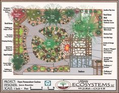 permaculture garden design - Gardening DIY