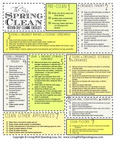 Printable Kitchen Deep Cleaning Checklist.  Breaks down the cleaning process into manageable bites that can be done all at once or a little at a time.  Love this!