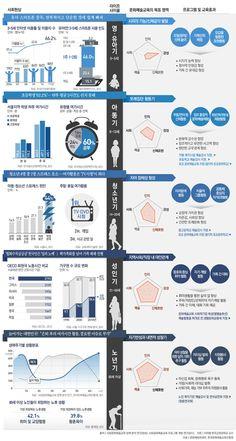 infographics / Timeline / Graph / Life / Design 일과 여가의 균형, 삶의 질이 달라진다