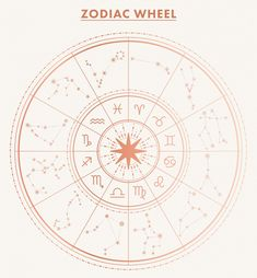 Zodiac Collection by Cuss Yeah Designs on 12 Zodiac, Astrology Zodiac, Zodiac Signs, Zodiac Wheel, Oracle Tarot, Zodiac Constellations, Book Of Shadows, Stars And Moon, Wiccan