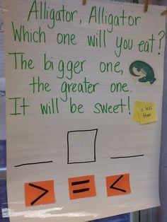 Comparing Numbers Anchor Chart (laminate and write on with dry erase markers) Preschool Math, Math Classroom, Kindergarten Math, Fun Math, Teaching Math, Teaching Ideas, Math Stations, Math Centers, Math Resources