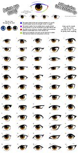 Image result for types of male anime eyes