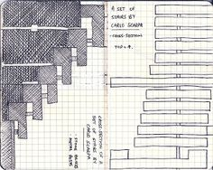 Carlo Scarpa drawing of stairs
