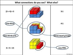 Number - Fractions, Decimals & Percentages on Pinterest | Fractions ...