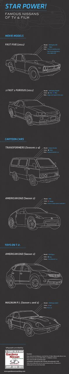 Nissan has been a major name in the automobile industry since its founding in 1933. Take a look at this infographic from a Gardena Nissan dealer to see some of Nissan's top roles in television and film. Feel free to share this fun information with any fellow Nissan lovers you know!