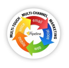 Callbox Malaysia - Lead Generation and Appointment Setting Getting the sales leads you want doesn't have to be so complicated. Have your multi-channel lead generation campaign up and running in 2 weeks or less.