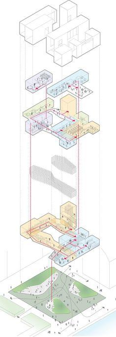 Noelito Flow – Copenhagen New Library pdp[east] axonometric diagram. Architecture Design, Architecture Concept Diagram, Architecture Panel, Architecture Graphics, Architecture Drawings, Architecture Portfolio, Architecture Presentation Board, School Architecture, Architecture Diagrams