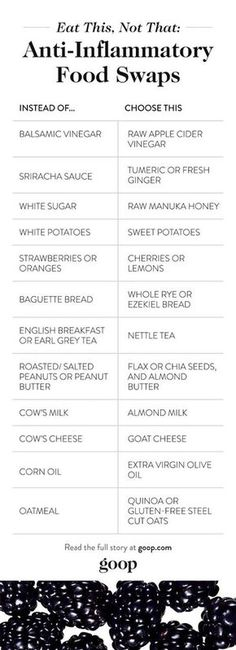 Pain-Fighting Shopping List A list of anti-inflammatory foods to add to your grocery list right now. A list of anti-inflammatory foods to add to your grocery list right now. Detox Kur, Raw Apple Cider Vinegar, Food Swap, Anti Inflammatory Recipes, Anti Inflammatory Smoothie, Planer, The Cure, Healthy Living, Lose Weight