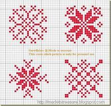 Free Christmas Ornament Pattern: Scandinavian