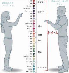 Pin by yasutsuna sakai on 心に響く言葉 The Words, Cool Words, Anime Illustration, Words Worth, Japanese Language, Trivia, Sentences, Hiragana, Life Lessons
