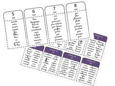 Dictées presque muettes (Montessori) liste de mots