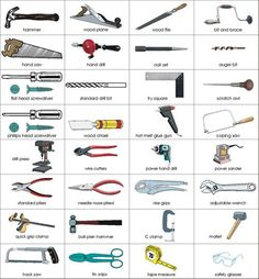Mechanical Joints With Names Tormy Engineers Tools