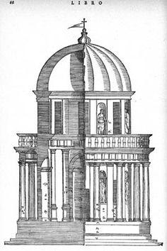 Andrea Palladio, Tempietto of Bramante, 1570