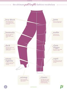 Guide to Pants Lengths Infographic from Enerie.Writers continue to reblog these infographics for their useful terminology. If you've missed any infographics, here they are: • Know Your Shoes Part 1 Lobster Claws anyone? • Know Your Shoes Part 2 •...
